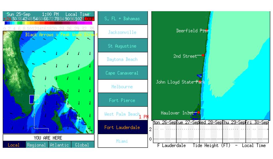 Waves Forecast Miami Beach