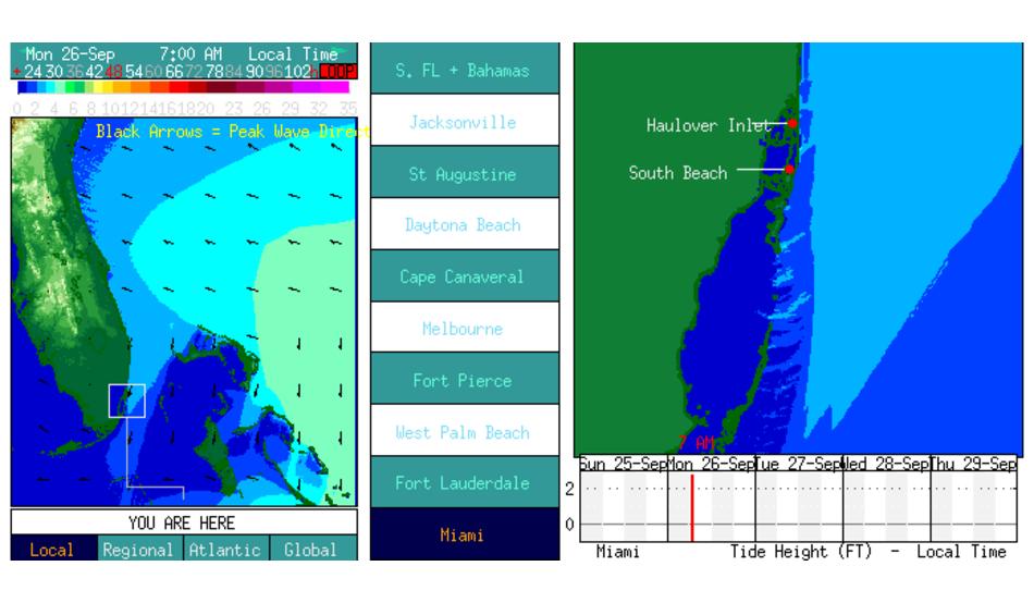 Smyrna Beach Florida Swell Forecast