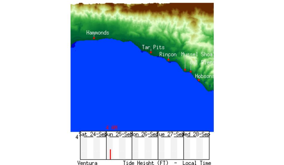 Hammonds To Hobsons Nearshore Chart Surfline