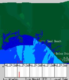 Surfline Tides Huntington Beach